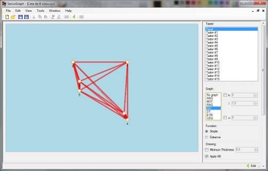 SensoGraph-geometría-computacional-cata-alimentos