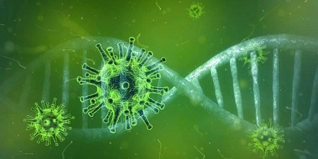 Impacto económico del coronavirus