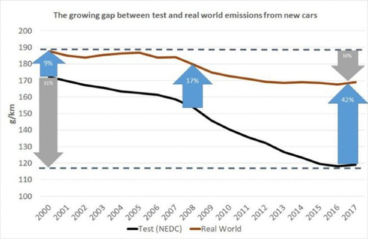 contaminación co2 Europa