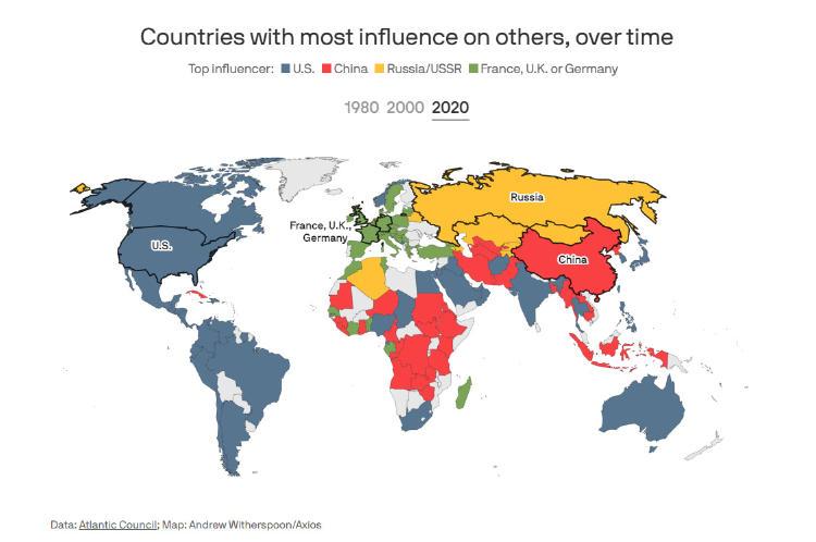 influencia mundial